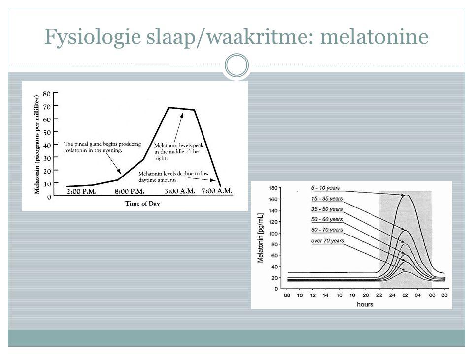 Fysiologie slaap/waakritme: melatonine