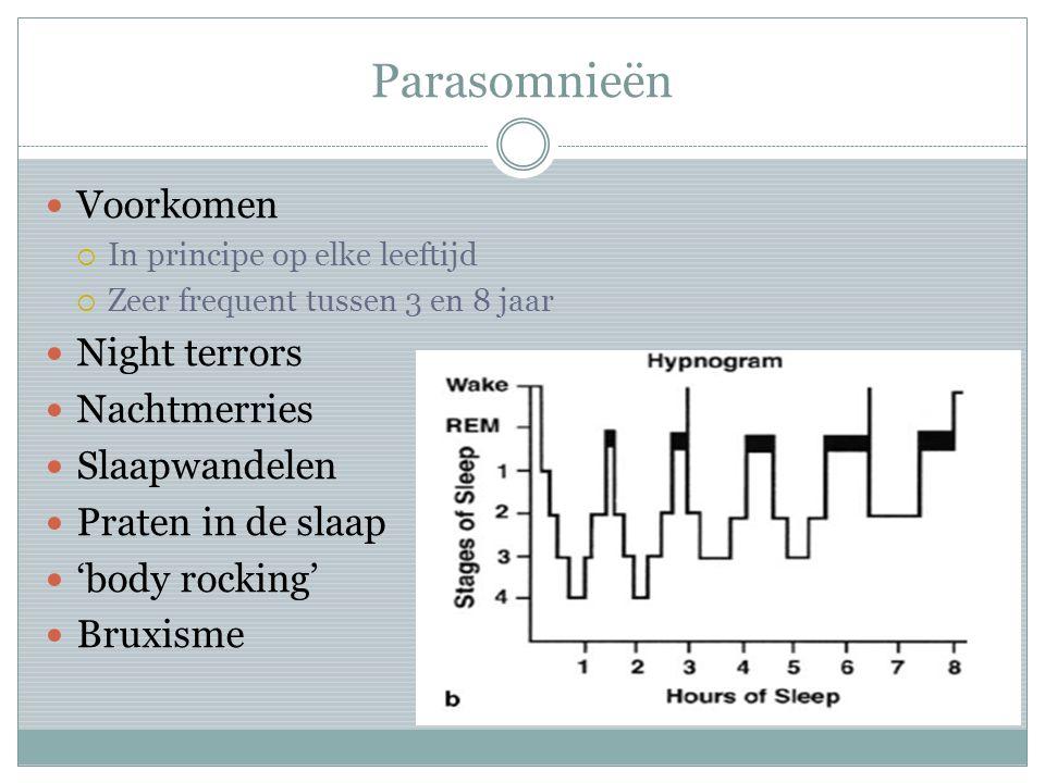 Parasomnieën Voorkomen Night terrors Nachtmerries Slaapwandelen