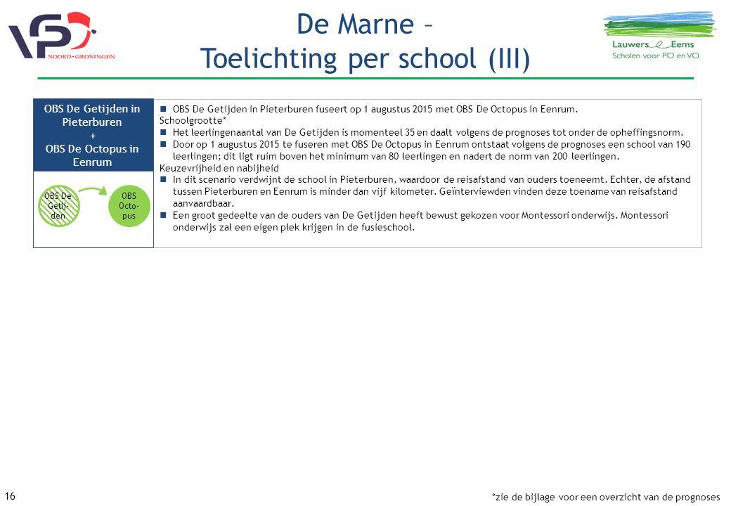 De Marne – Toelichting per school (III)