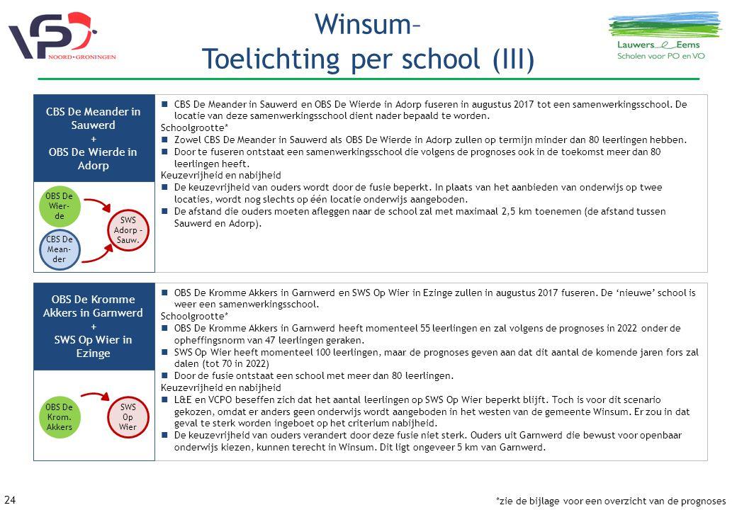 Winsum– Toelichting per school (III)