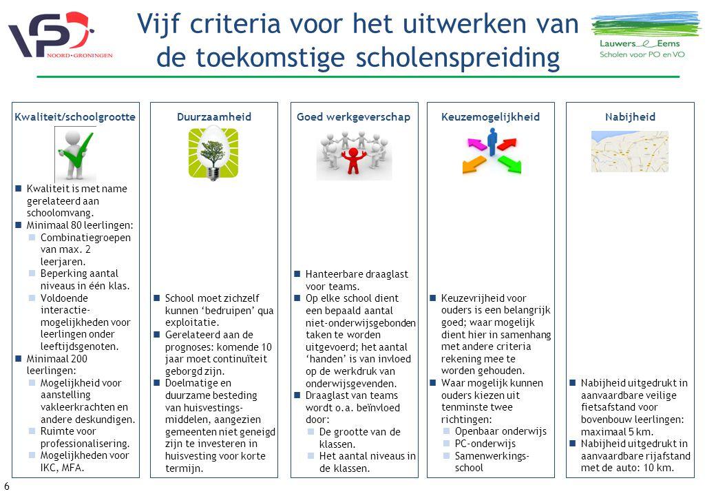 Vijf criteria voor het uitwerken van de toekomstige scholenspreiding