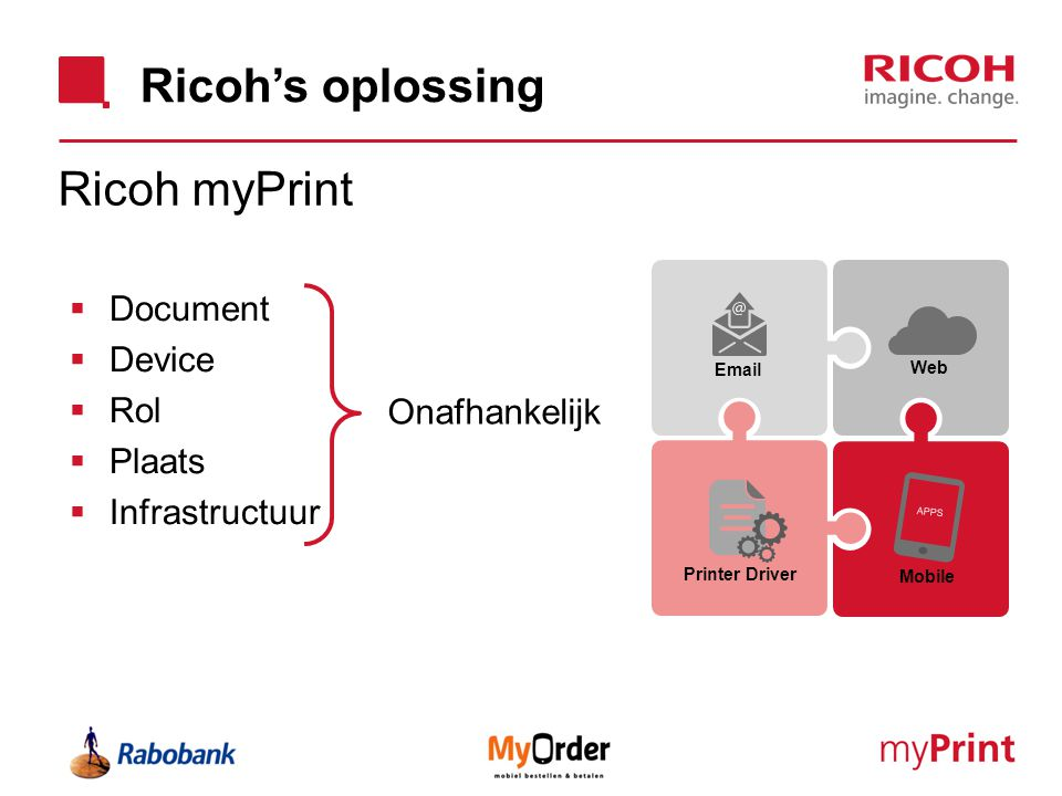 Ricoh's oplossing Ricoh myPrint Document Device Rol Plaats