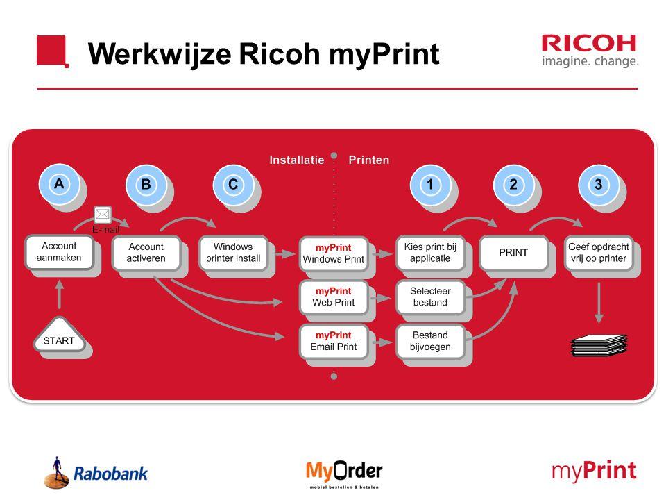 Werkwijze Ricoh myPrint