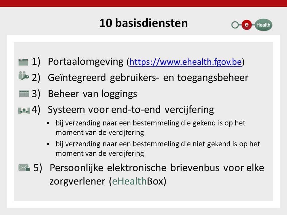 10 basisdiensten Portaalomgeving (https://www.ehealth.fgov.be)