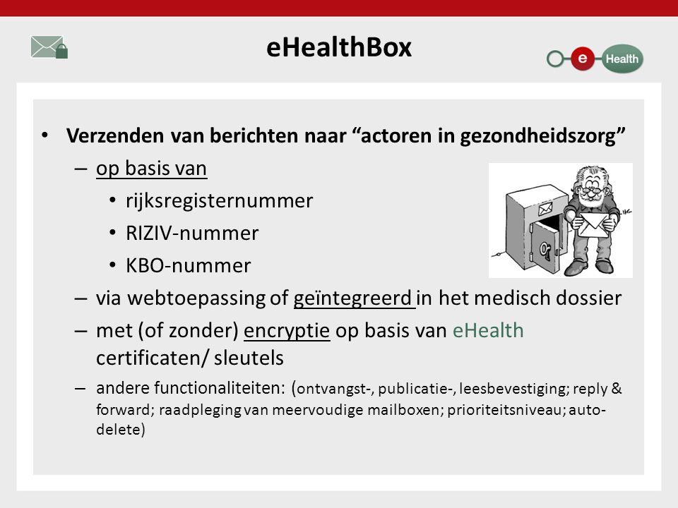 eHealthBox Verzenden van berichten naar actoren in gezondheidszorg
