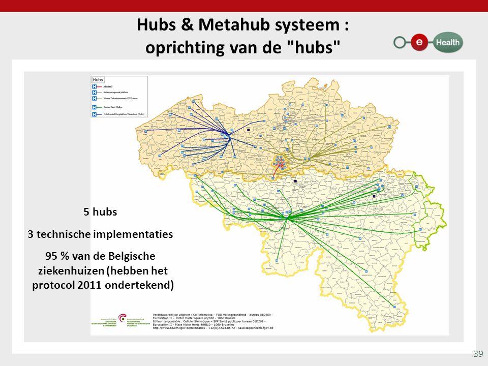 Hubs & Metahub systeem : oprichting van de hubs