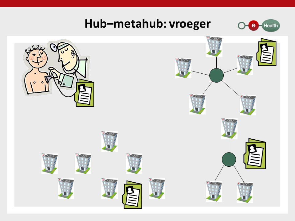 Hub–metahub: vroeger