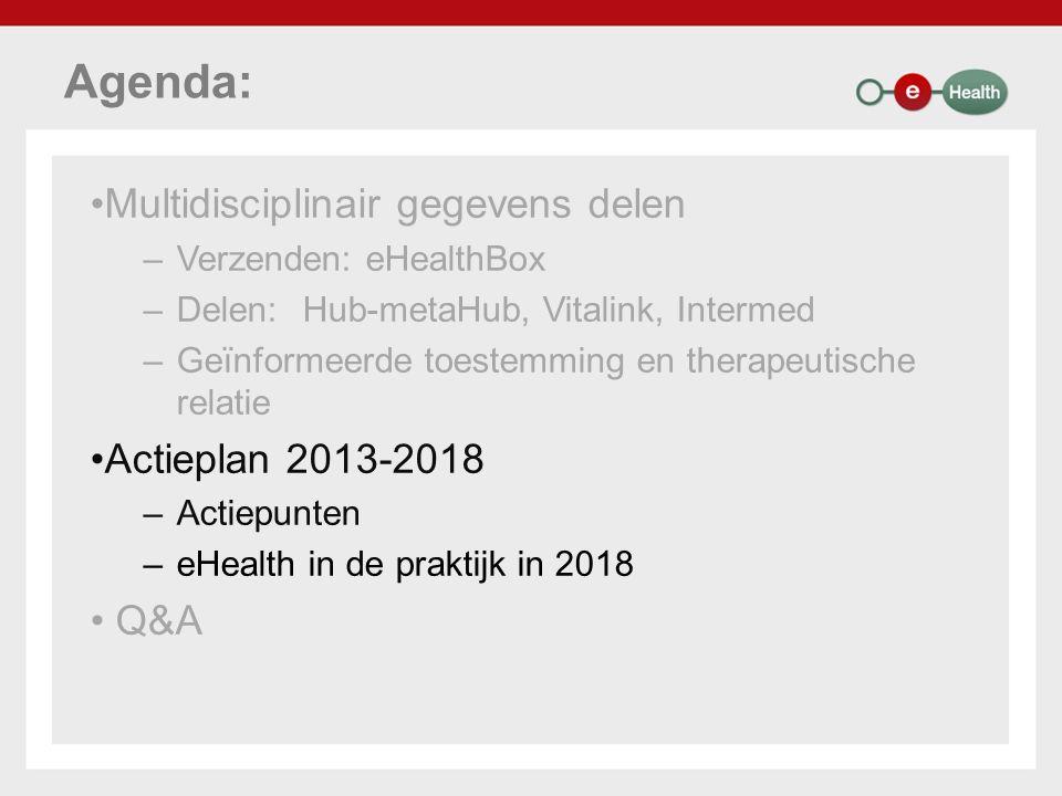Agenda: Multidisciplinair gegevens delen Actieplan 2013-2018 Q&A