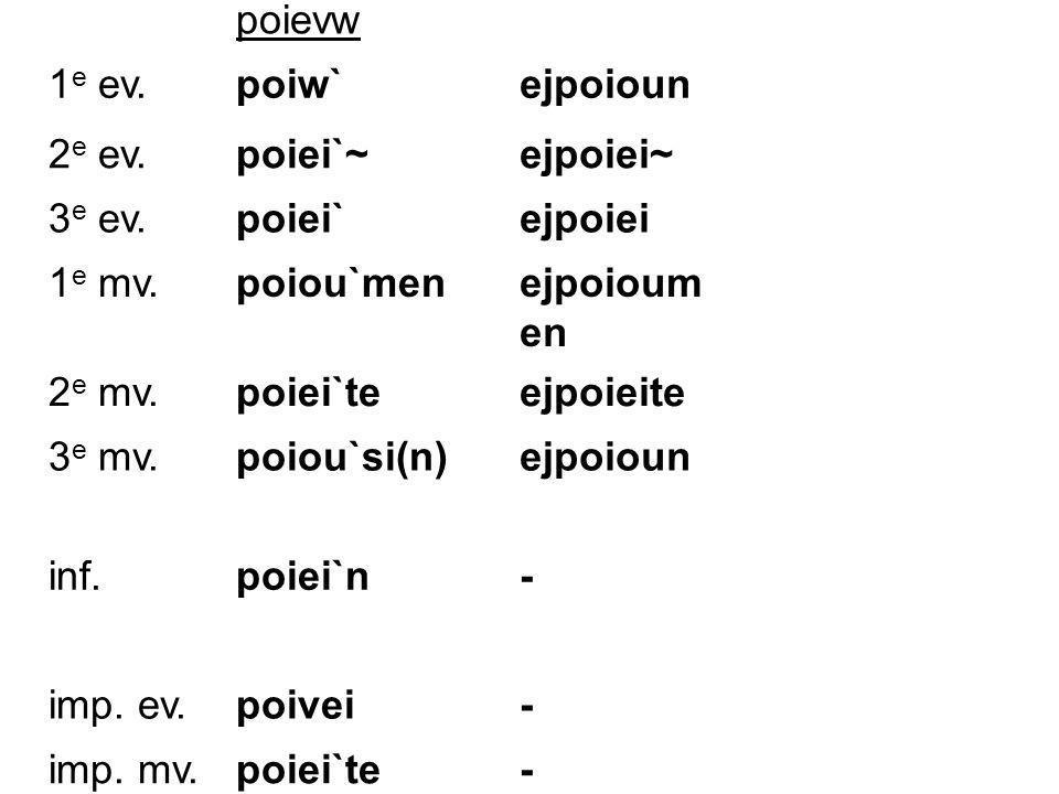 poievw 1e ev. poiw` ejpoioun. 2e ev. poiei`~ ejpoiei~ 3e ev. poiei` ejpoiei. 1e mv. poiou`men.