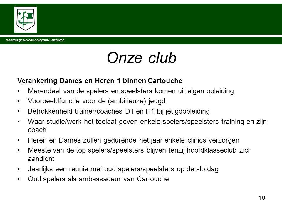 Onze club Verankering Dames en Heren 1 binnen Cartouche