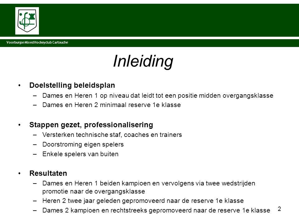 Inleiding Doelstelling beleidsplan Stappen gezet, professionalisering