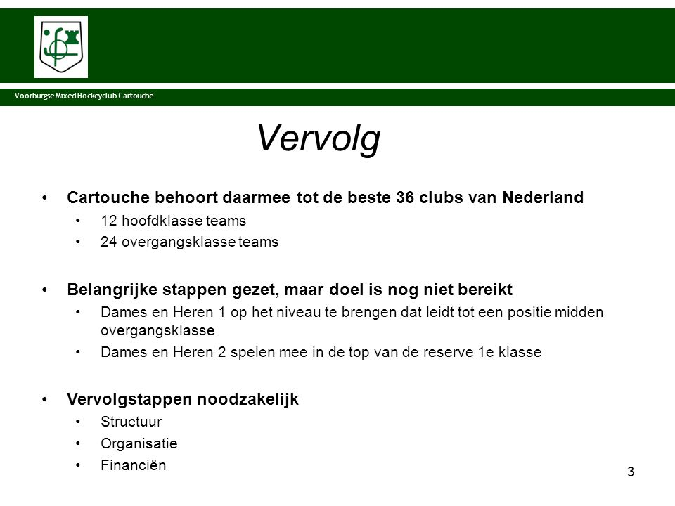 Vervolg Cartouche behoort daarmee tot de beste 36 clubs van Nederland