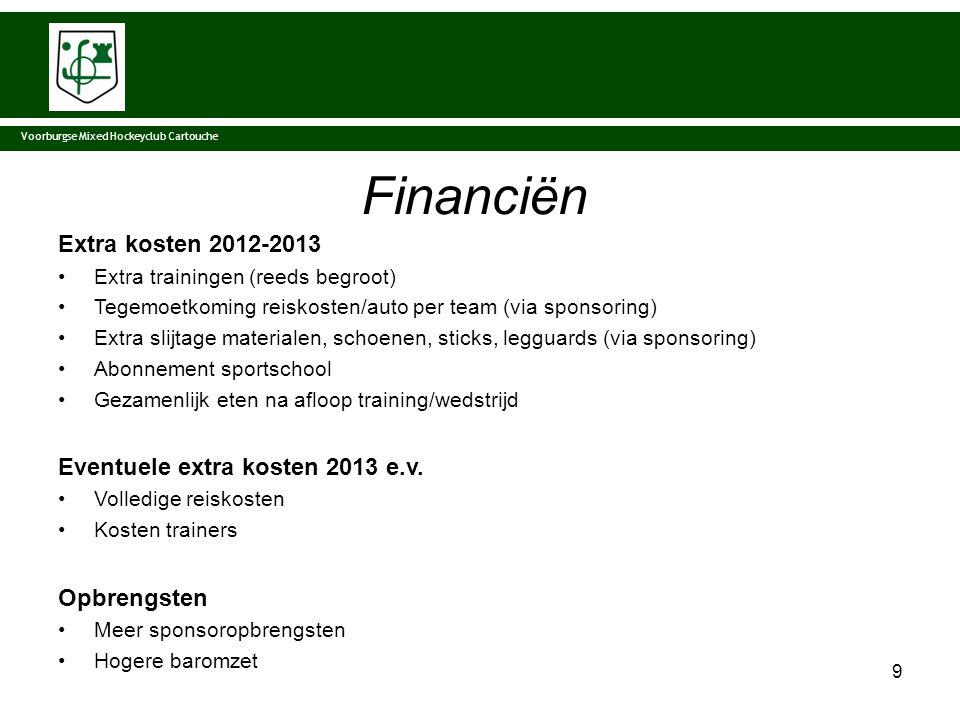 Financiën Extra kosten 2012-2013 Eventuele extra kosten 2013 e.v.