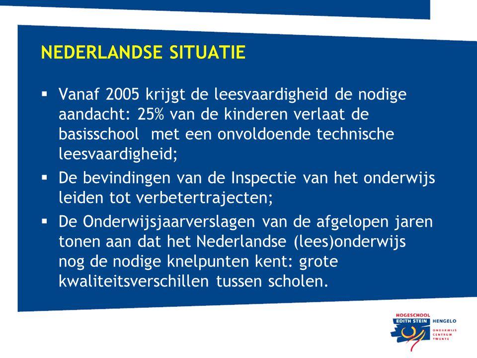 Nederlandse situatie