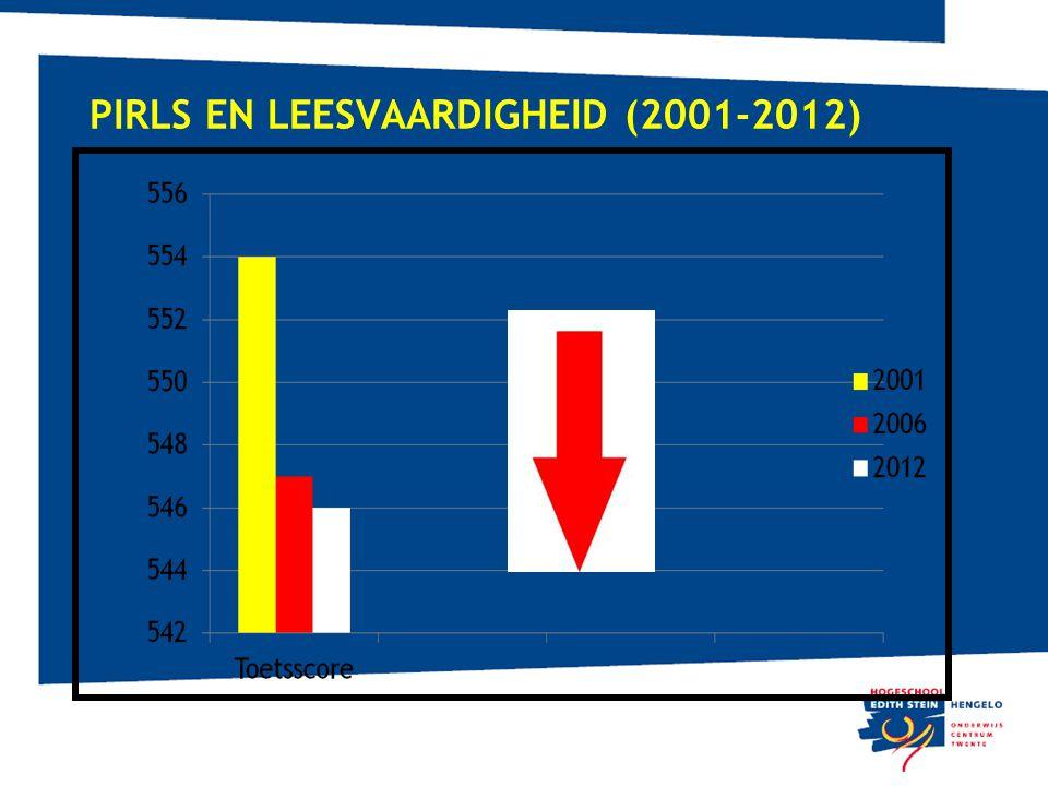 PIRLS EN LEESVAARDIGHEID (2001-2012)