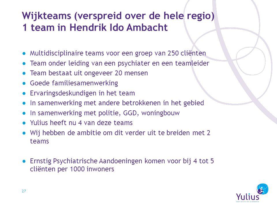 Wijkteams (verspreid over de hele regio) 1 team in Hendrik Ido Ambacht