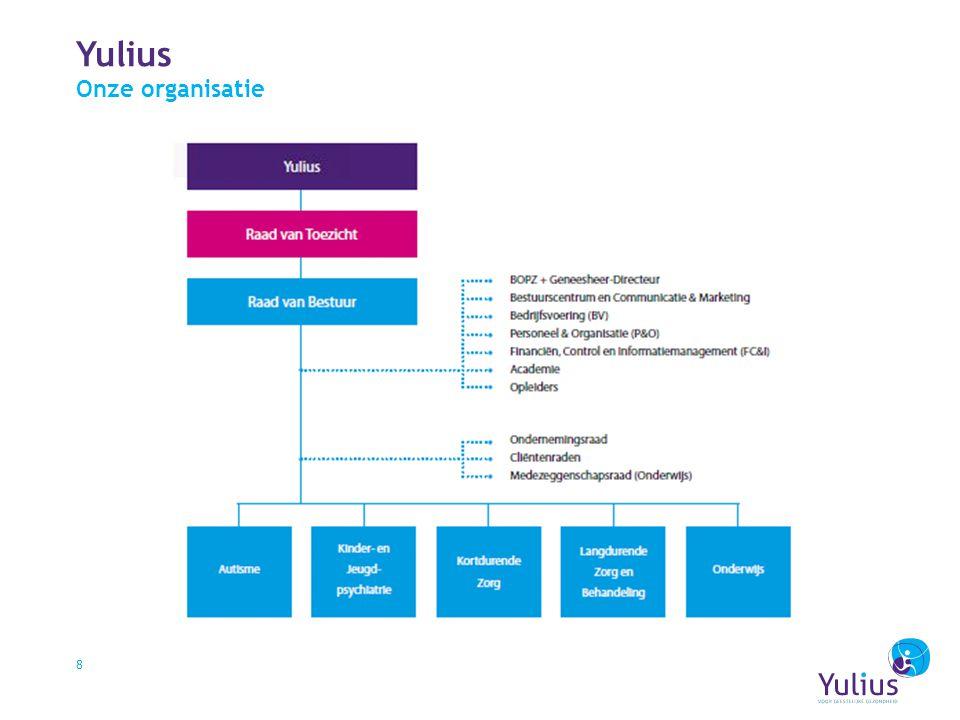 Yulius Onze organisatie