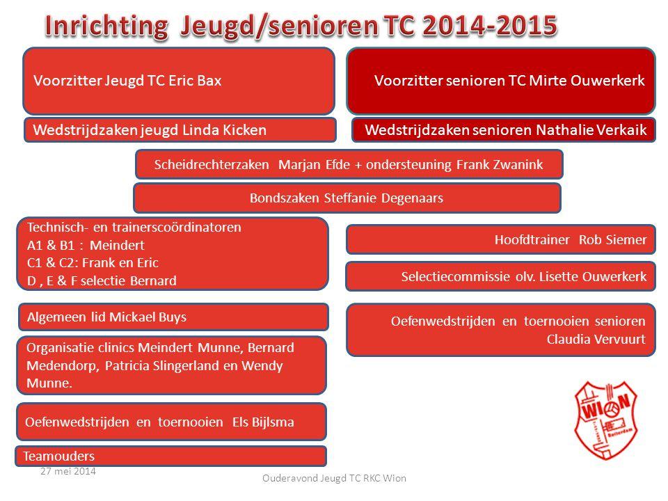 Inrichting Jeugd/senioren TC 2014-2015