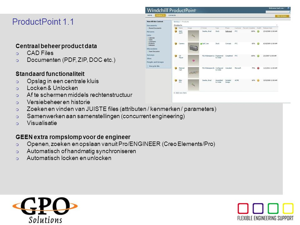 ProductPoint 1.1 Centraal beheer product data CAD Files