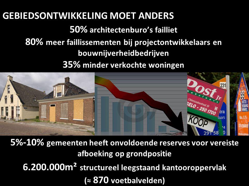 GEBIEDSONTWIKKELING MOET ANDERS 50% architectenburo's failliet