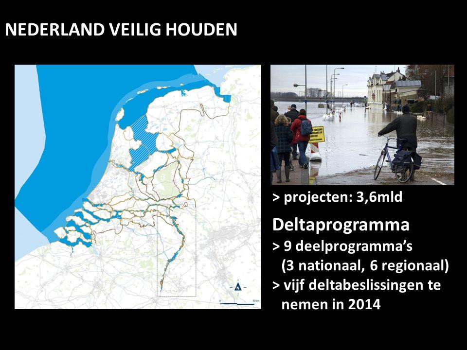 NEDERLAND VEILIG HOUDEN