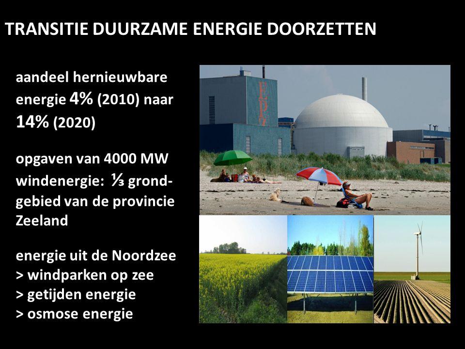 TRANSITIE DUURZAME ENERGIE DOORZETTEN