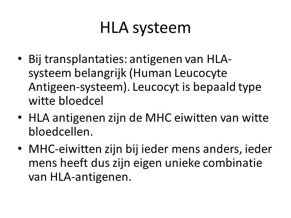 HLA systeem Bij transplantaties: antigenen van HLA-systeem belangrijk (Human Leucocyte Antigeen-systeem). Leucocyt is bepaald type witte bloedcel.