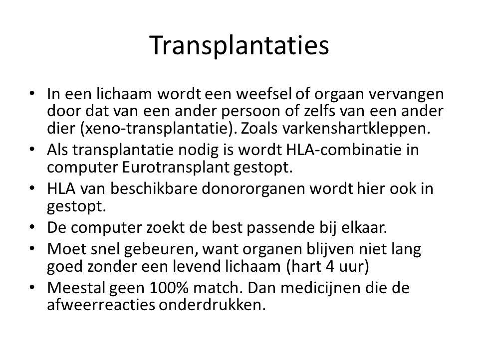 Transplantaties
