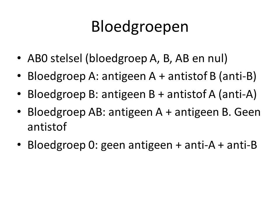 Bloedgroepen AB0 stelsel (bloedgroep A, B, AB en nul)