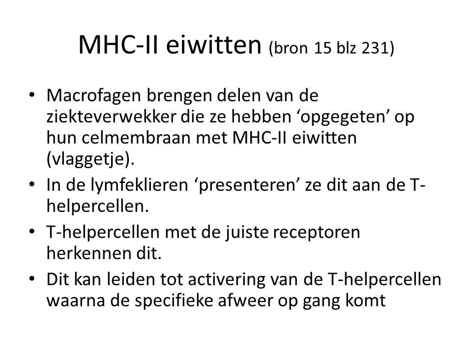 MHC-II eiwitten (bron 15 blz 231)