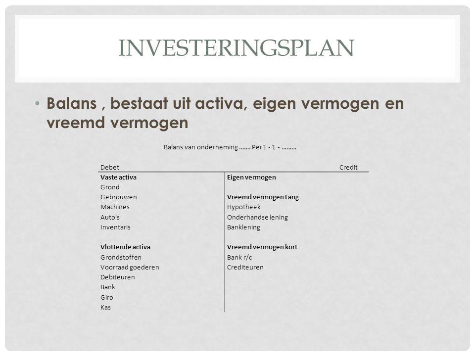 Investeringsplan Balans , bestaat uit activa, eigen vermogen en vreemd vermogen. Balans van onderneming ……. Per 1 - 1 - ………