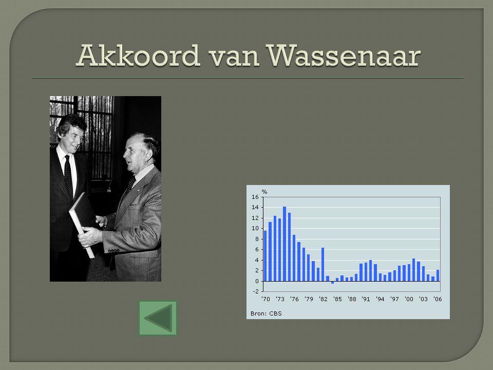Akkoord van Wassenaar