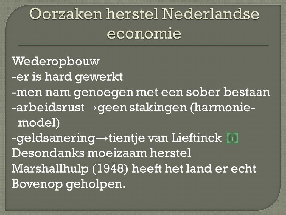 Oorzaken herstel Nederlandse economie