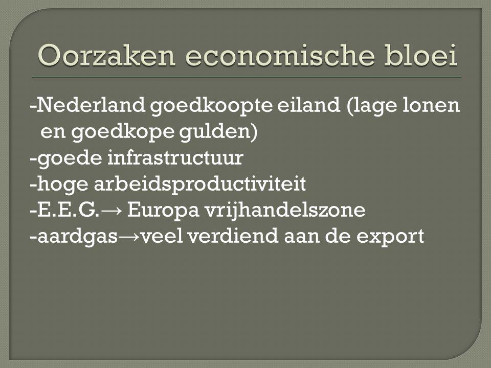 Oorzaken economische bloei