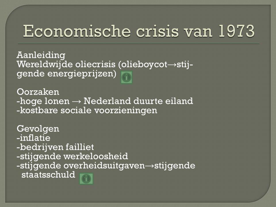 Economische crisis van 1973