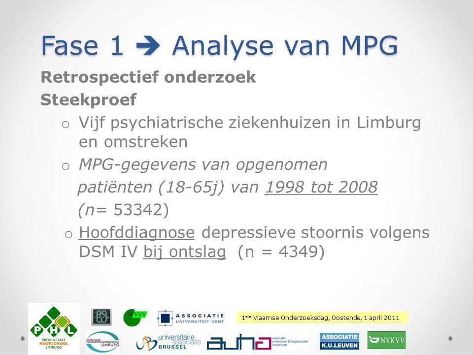 Fase 1  Analyse van MPG Retrospectief onderzoek Steekproef