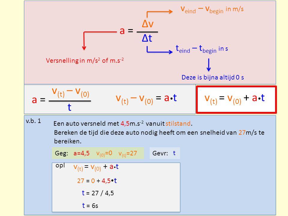 a = Δv Δt a = v(t) – v(0) t v(t) – v(0) = at v(t) = v(0) + at