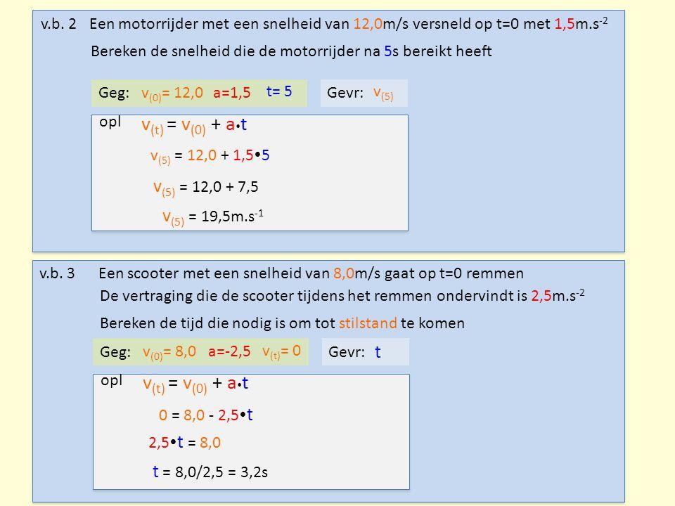 v(t) = v(0) + at v(t) = v(0) + at v(5) = 12,0 + 7,5 v(5) = 19,5m.s-1