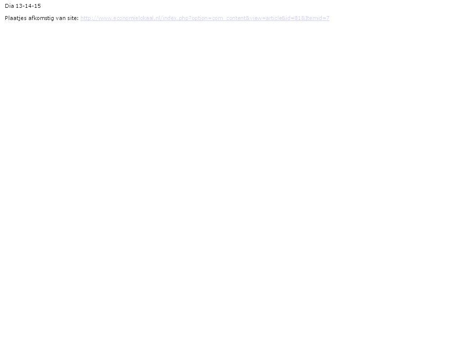 Dia 13-14-15 Plaatjes afkomstig van site: http://www.economielokaal.nl/index.php option=com_content&view=article&id=81&Itemid=7.