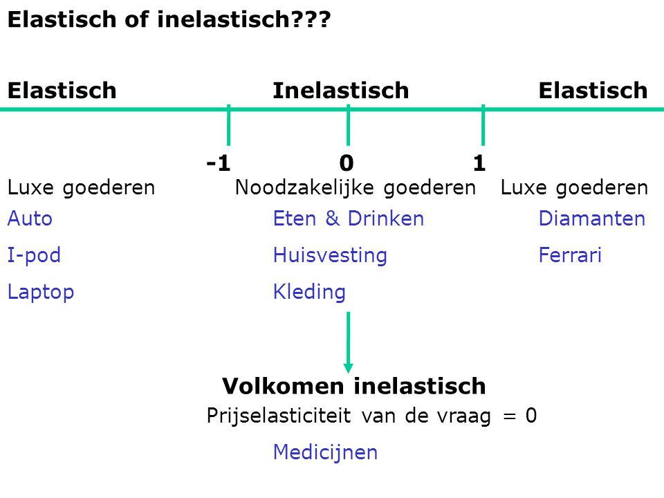 Elastisch of inelastisch