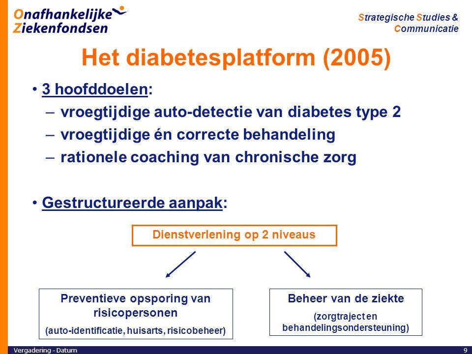 Het diabetesplatform (2005)