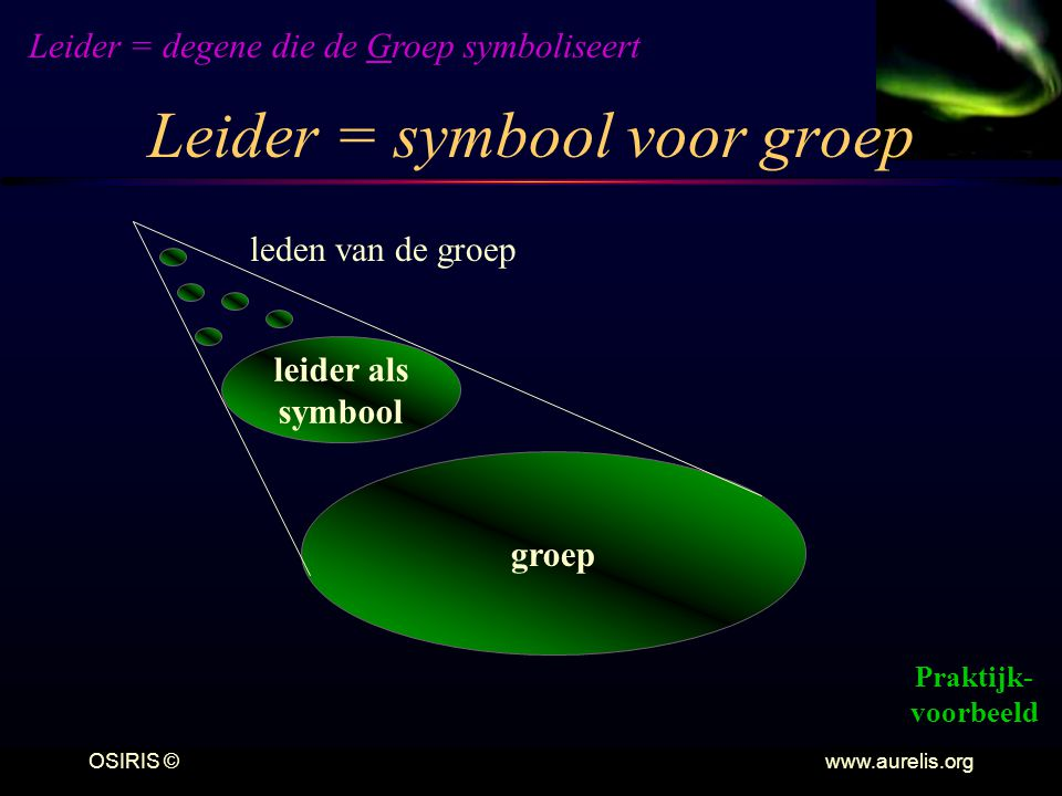 Leider = symbool voor groep