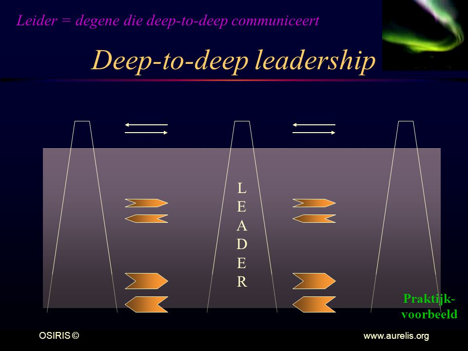 Deep-to-deep leadership