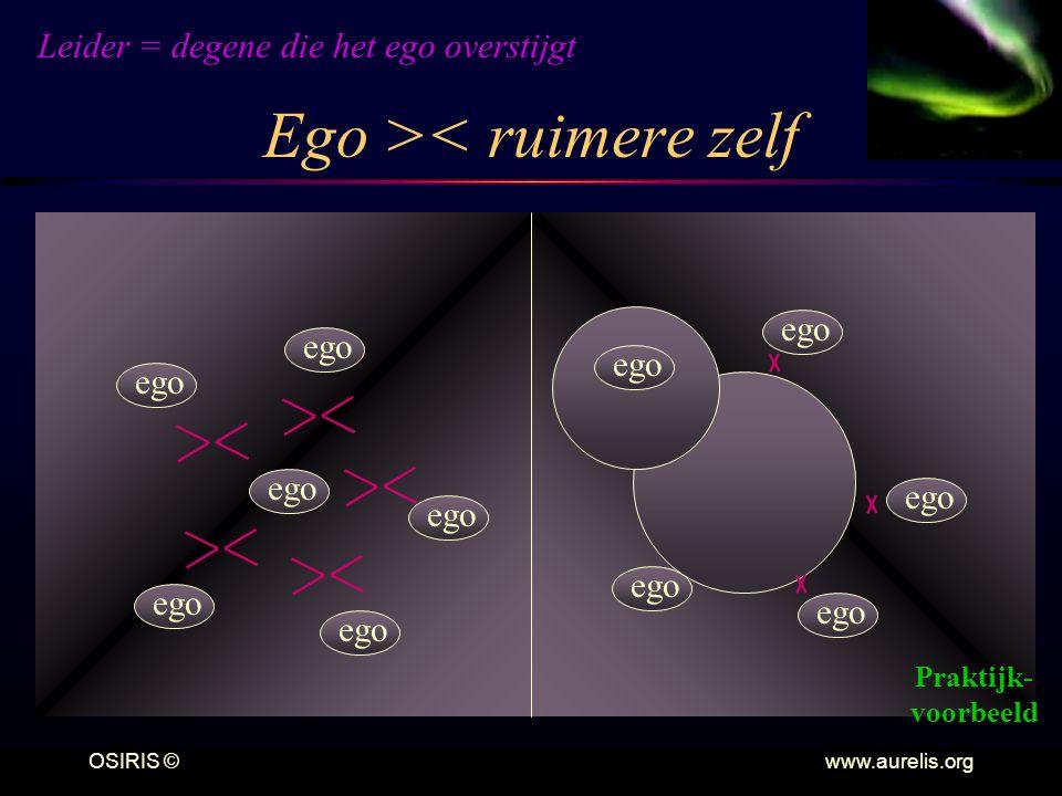 Ego >< ruimere zelf