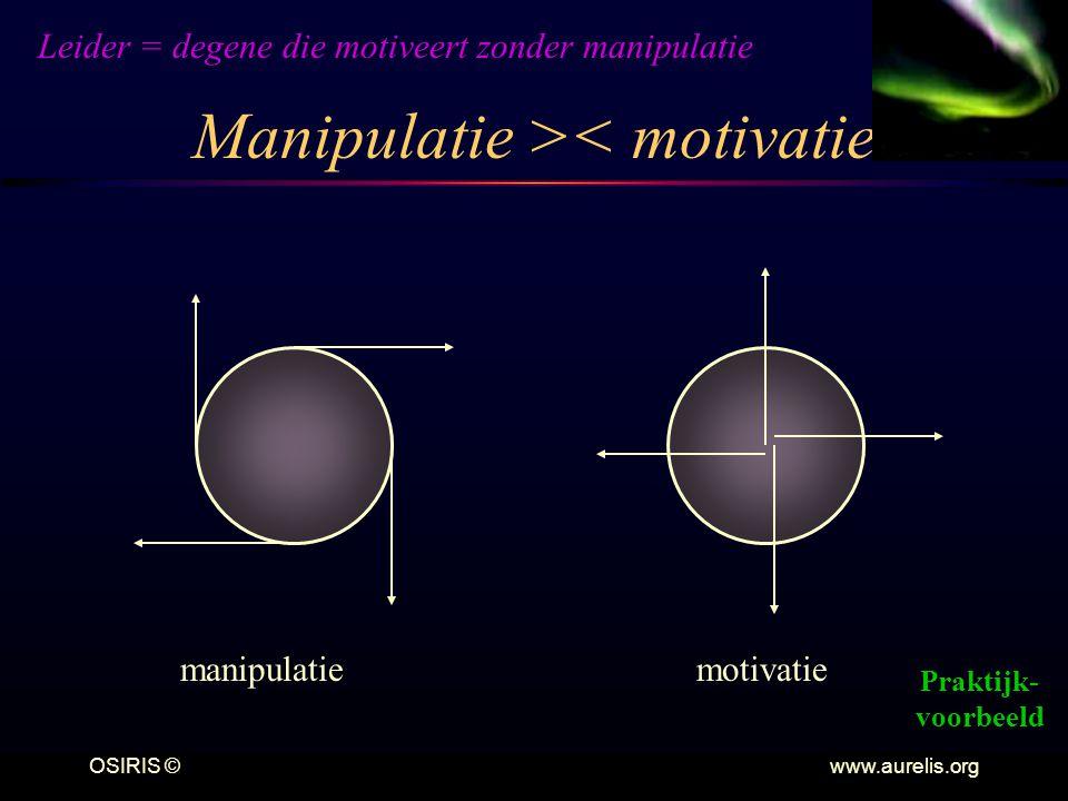 Manipulatie >< motivatie