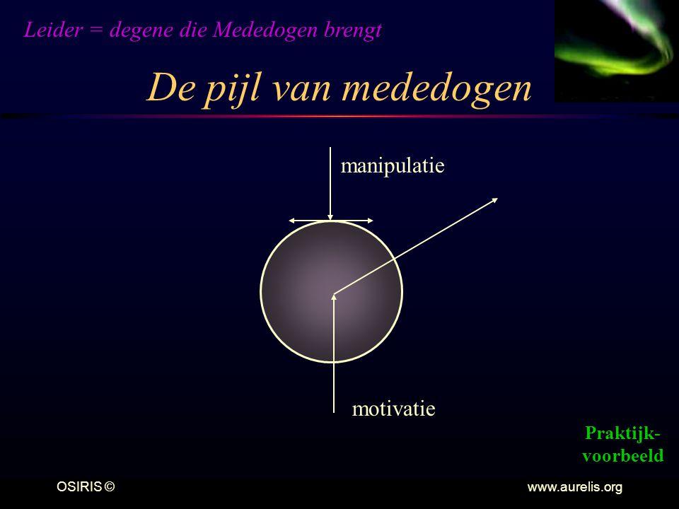 OSIRIS © www.aurelis.org