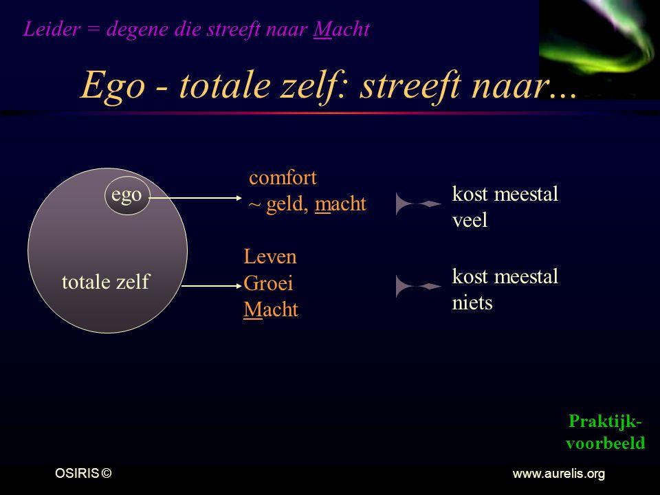 Ego - totale zelf: streeft naar...