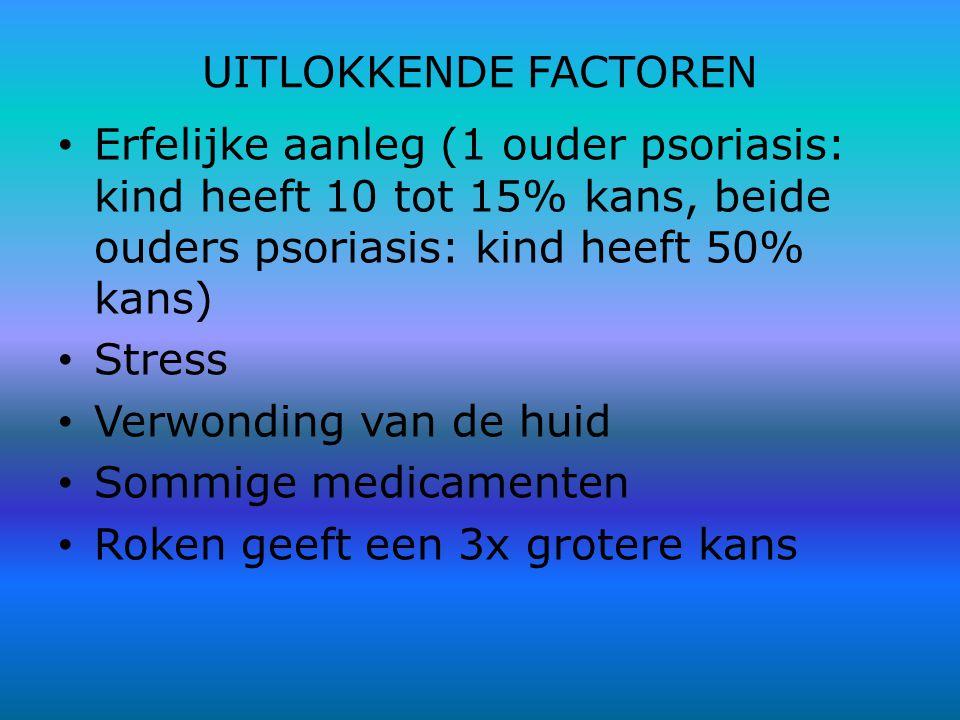 UITLOKKENDE FACTOREN Erfelijke aanleg (1 ouder psoriasis: kind heeft 10 tot 15% kans, beide ouders psoriasis: kind heeft 50% kans)