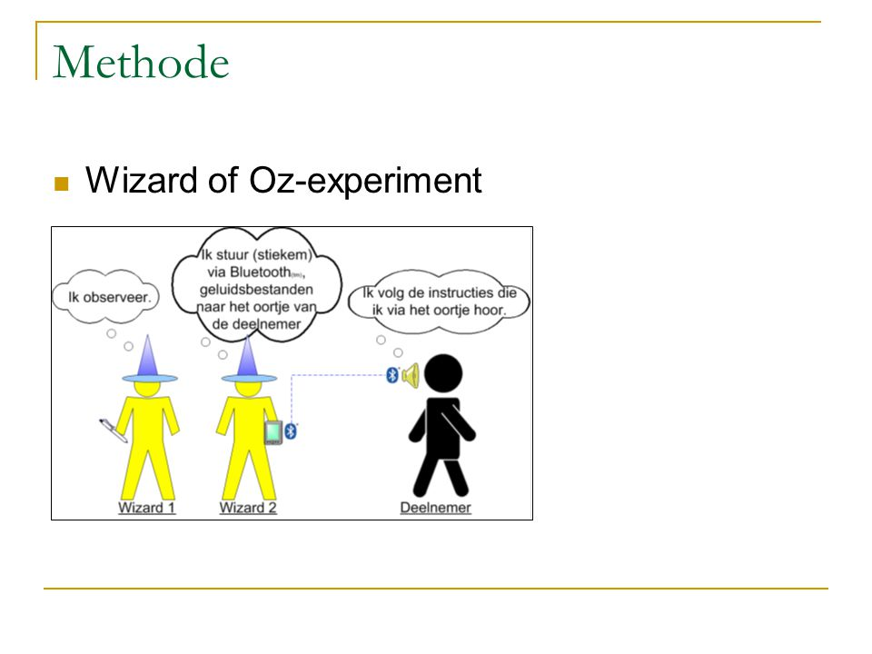 Methode Wizard of Oz-experiment