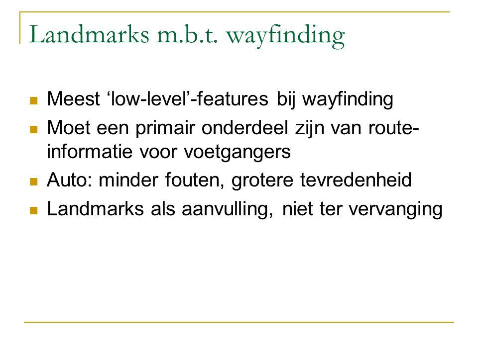 Landmarks m.b.t. wayfinding